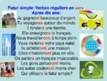 Affiche Le Futur Simple Des Verbes Reguliers En Er Tpt