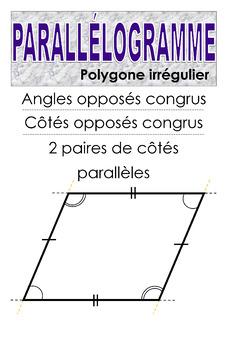 Affiche - Le parallélogramme