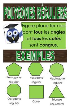 Affiche - Les polygones réguliers