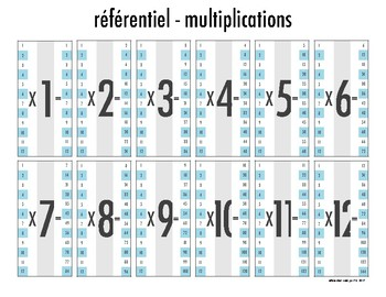 Multiplications & Divisions - Affiches / Posters