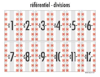 Référentiels - multiplications et divisions