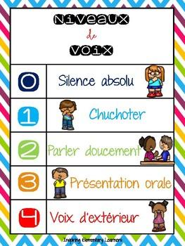 Affiche - niveaux de voix / voice levels poster