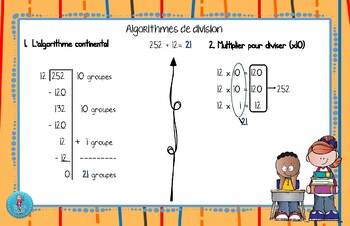 Affiches - Algorithmes de division - Kidlettes