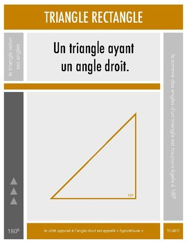 Affiches - Les triangles