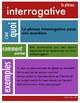 Affiches - Les types et les formes de phrase
