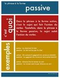 Les types et les formes de phrase - Affiches
