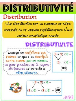 Affiches Mathématiques - Math Posters