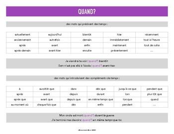 Affiches - Mots pour introduire des compléments dans une phrase