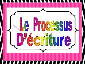 Affiches Processus D'écriture