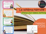 Affiches: Schéma narratif (Plot Summary Posters French BONUS graphic organizer)