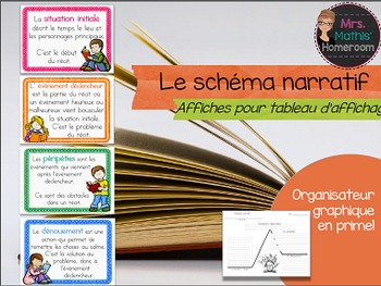 Affiches: Schéma narratif (Plot Summary Posters French BON
