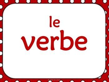 Affiches - Verbe - Grammaire française
