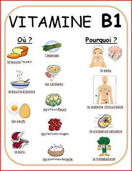 Affiches à propos des vitamines