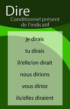 Affiches de verbe au CONDITIONNEL PRÉSENT
