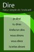 Affiches de verbe au FUTUR SIMPLE