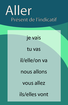 Affiches de verbe au PRÉSENT