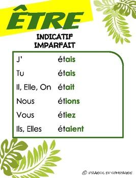 Affiches de verbes : Verbe ÊTRE