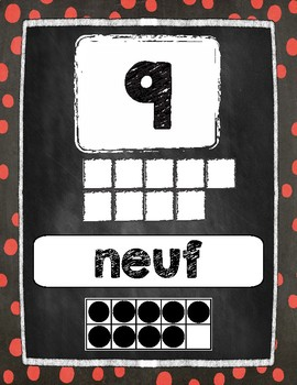 Affiches des Nombres/ French Number Posters 1-20 Dots
