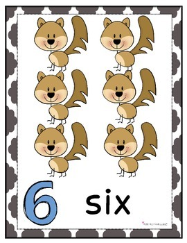 Affiches des chiffres / number card