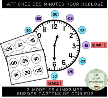 Affiches des minutes pour horloge