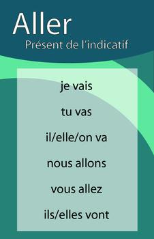Affiches du verbe ALLER