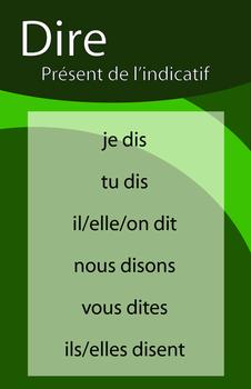 Affiches du verbe DIRE
