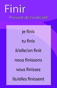 Affiches du verbe FINIR