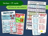 Affiches et aide-mémoire – Terminaisons des verbes (3e cycle) (lot)