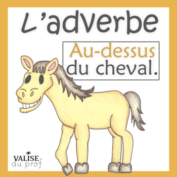 Affiches français - les classes de mots