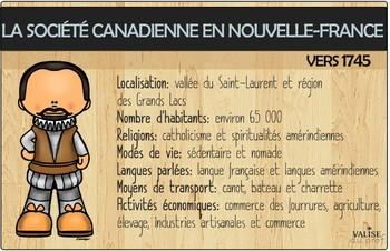 Affiches sur la société canadienne en Nouvelle-France vers 1745