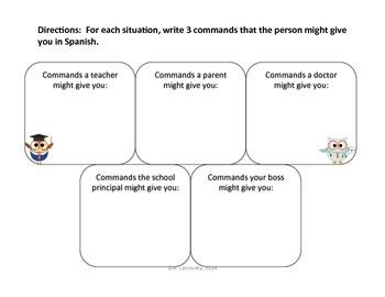Spanish Grammar:  Affirmative Command Writing Activity