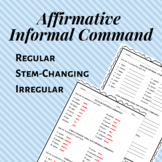 Affirmative Informal Tú Command Worksheet