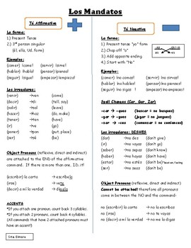 Affirmative Tu commands cheat sheet explanation