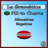 Affirmative and Negative Fill-in Practice Charts: Opposites