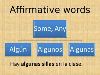 Affirmative and Negative Words in Spanish