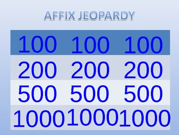 Affix Jeopardy Powerpoint Game