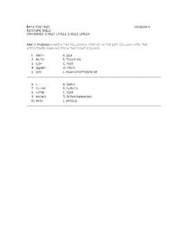 Affix-Prefix/Suffix Test