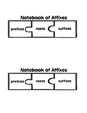 Affixes Book (Great for Dyslexia Therapy's Order of Affixes)