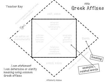 Affixes Interactive Notebook Foldable (Greek Affixes)