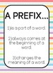 Affixes Visuals (Prefixes, Suffixes, & Roots)