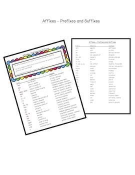 Affixes - Prefixes and Suffixes