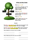 Affixes and Root Words Interactive Notebook