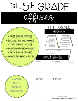 Affixes by Grade Level