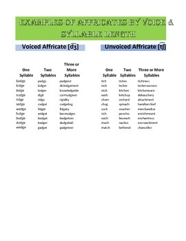 Affricates Example Words