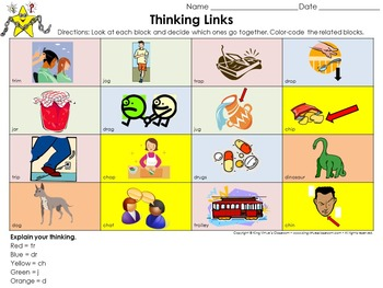 Affricates Thinking Links - ch, tr, dr, d, j - Word Study - King Virtue