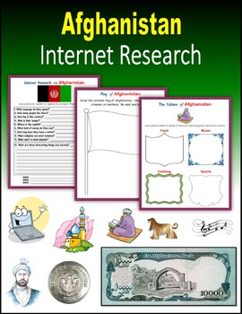 Afghanistan (Internet Research)