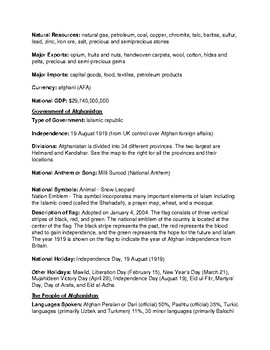 Afghanistan Worksheet