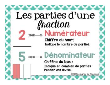 Afiches de fractions pour la classe