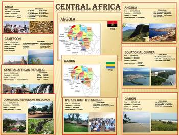 Africa - Countries - PowerPoint Presentation - Nile River - Interactive