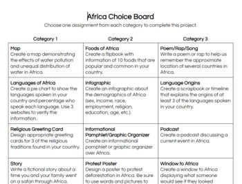 Africa Choice Board Project